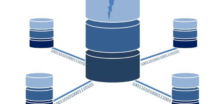 SQL Server blocked access to STATEMENT 'OpenRowset/OpenDatasource'